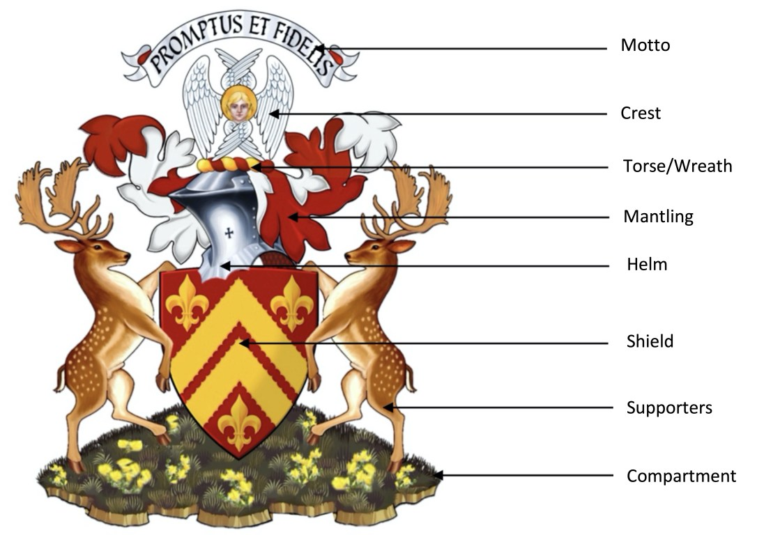 explanation-of-chiefs-arms-.jpeg