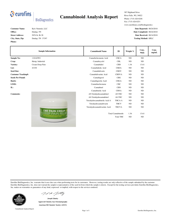 Deep Pain CBD Cream Lab Test Results