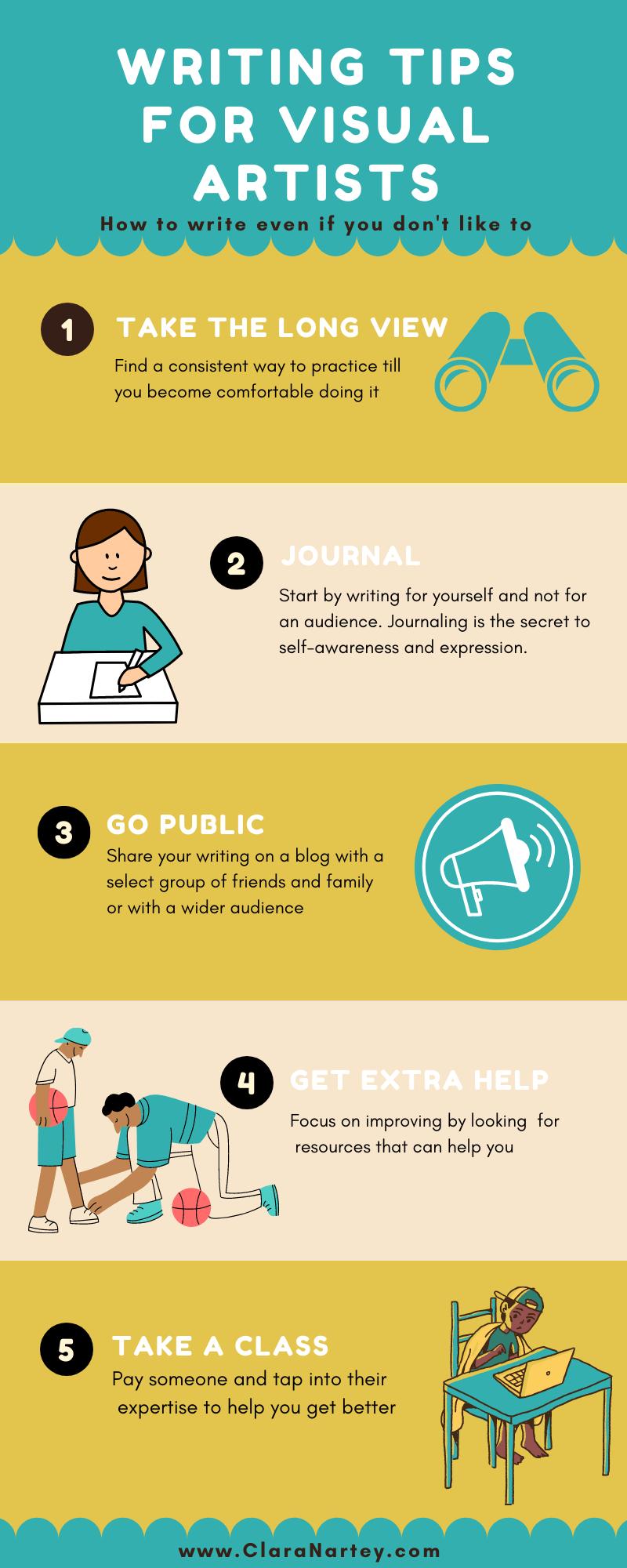 Writing tips for visual arts | Makers| Creators
