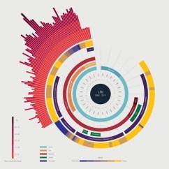 infografia-life