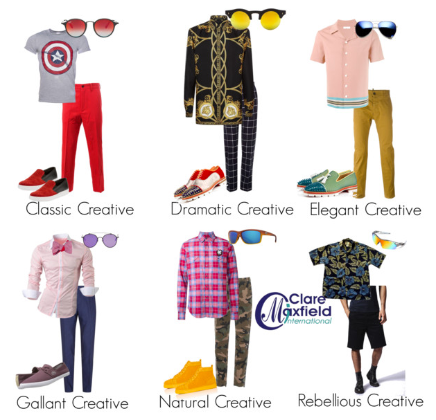 Dressing the Creative Male Personality Style
