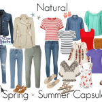 Upcoming Natural Personality Style Trend and Capsule Report 2016