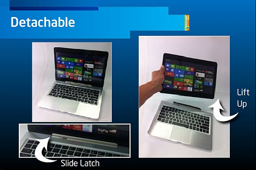 A Windows laptop that becomes an Android tablet?