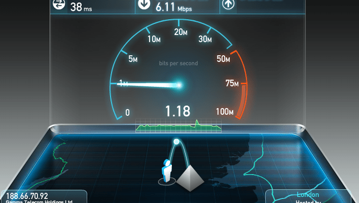 Free Internet Speed Test Available Online
