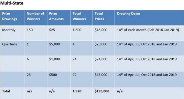 save to win multistate drawing