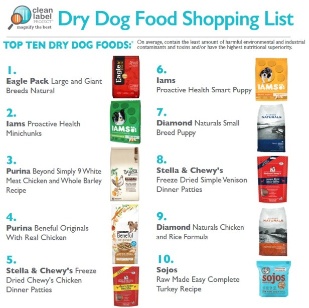 Dry dog food list