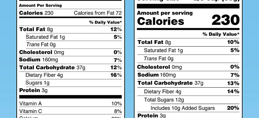 New rule to make food labels less mysterious delayed