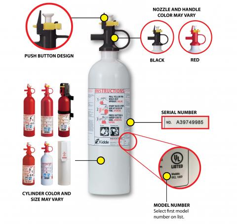 Kidde push button Pindicator fire extinguishers