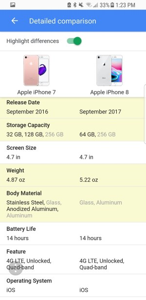 Google detailed phone comparison