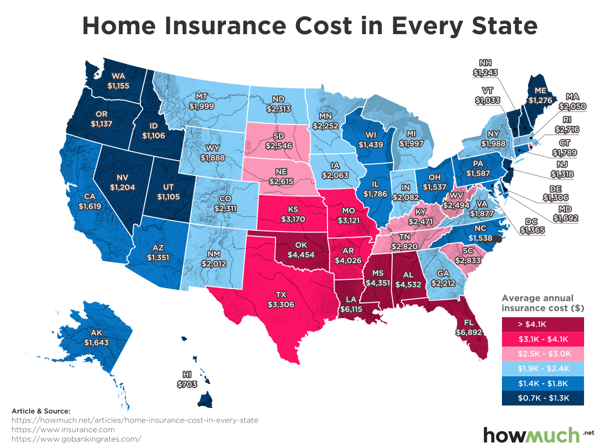 These Are The Most And Least Expensive States For Home