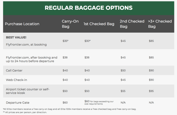 Frontier bag fees