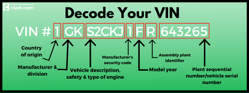 VIN decoder explains country of origin, manufacturer & division, vehicle description, manufacturer's safety code, model year, assembly plant identifier and plant sequential number.