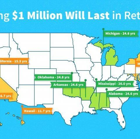 Map of $1 million retirement length by state