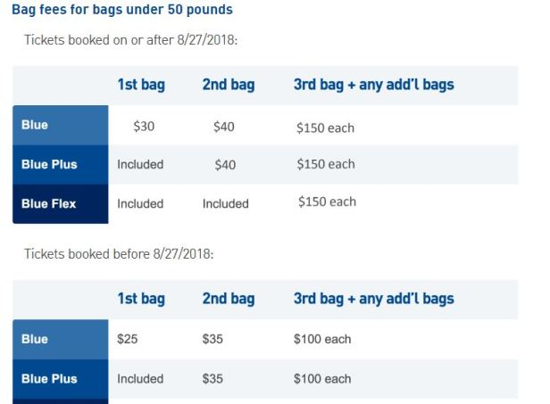 JetBlue - airlines raise baggage fees
