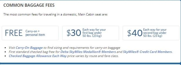 Delta baggage fees - these airlines just raised baggage fees