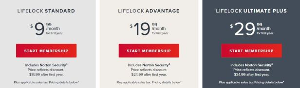 Is LifeLock worth it? Is it worth the money?
