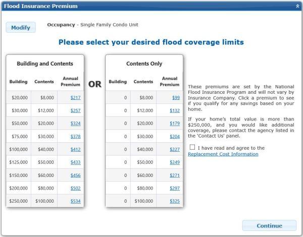 GEICO flood insurance premiums