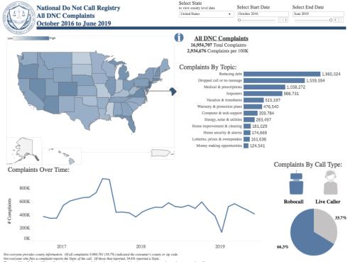 FTC robocalls map