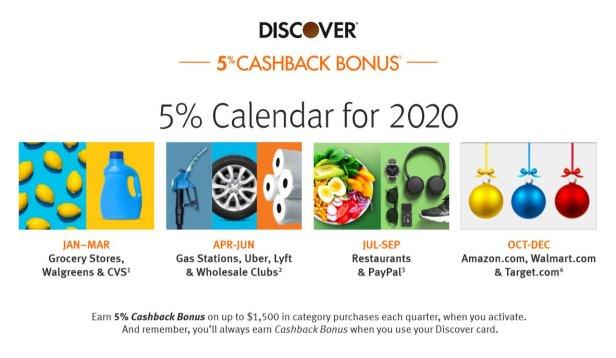 Discover 2020 Cashback Calendar