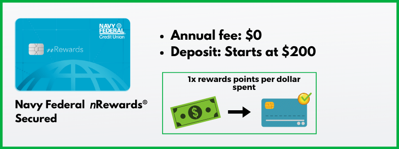 The Navy Federal Credit Union secured card offers reward points.