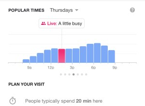 Sam's Club busy times in Google search
