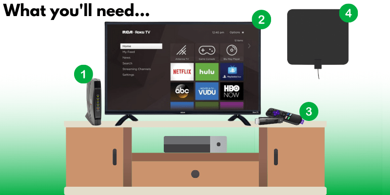 Before you cut the cord and start streaming you'll need 4 items: Internet, TV or Smart TV, a streaming device like Roku/Amazon Fire Stick/Apple Tv etc. and an indoor digital antenna
