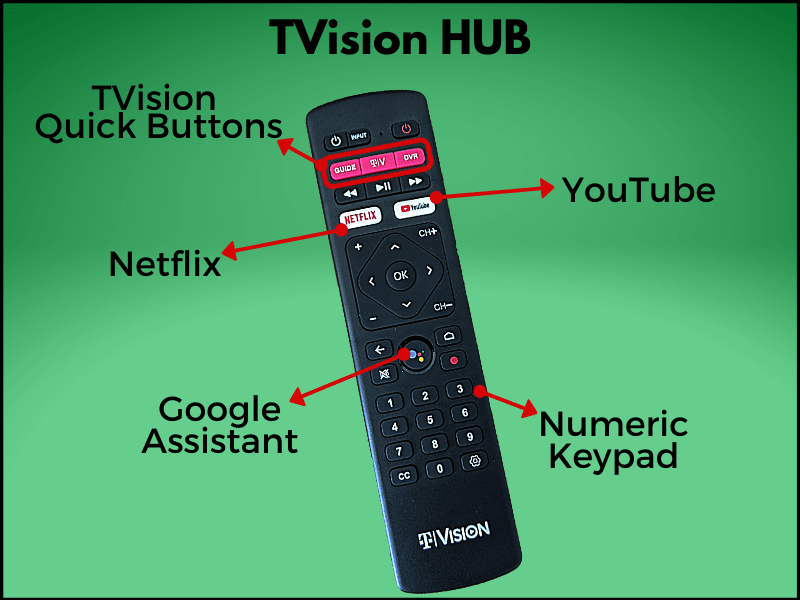 TVision HUB remote features