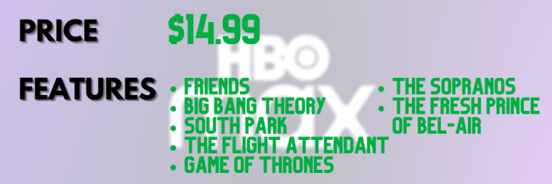HBO Max logo blurred behind text describing the streaming service's price and show features