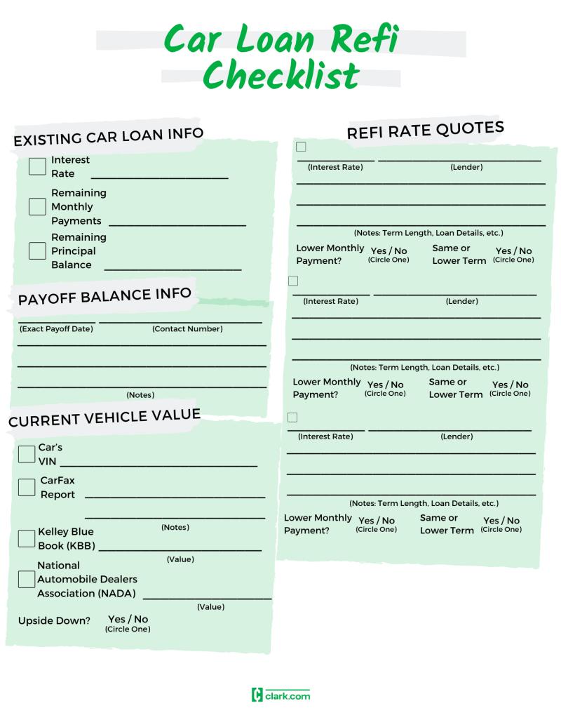 Clark's free car loan refinance checklist