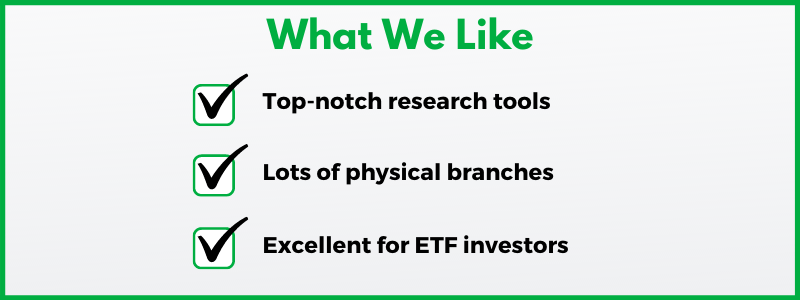 Our Charles Schwab review explains why the investment company offers great reserach, physical branches and ETFs.