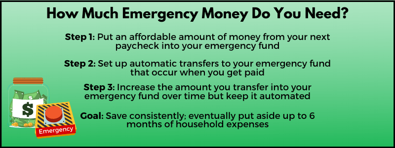 How much emergency fund money do you need?