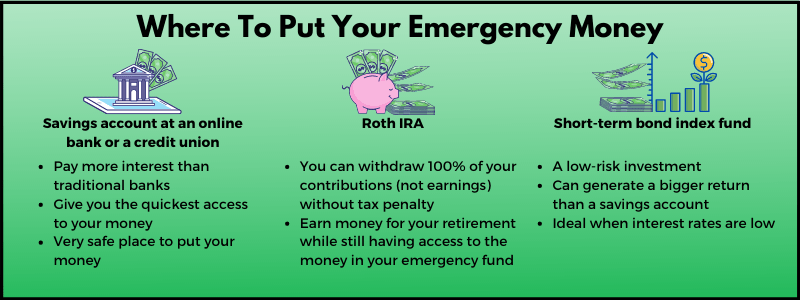 Where to put your emergency fund? You have plenty of options.
