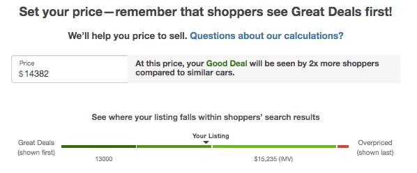 Deals Ranking on CarGurus