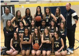 Seton Catholic girls' basketball