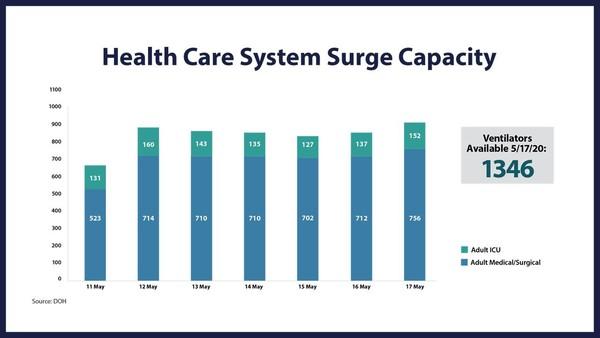 Washington Jay inslee COVID19 medical surge-capacity_crop