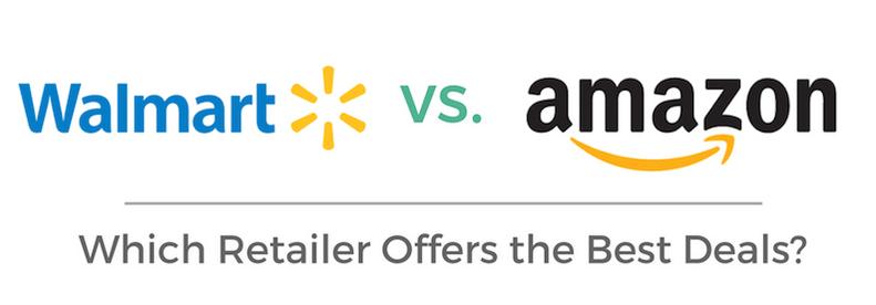 Study: Walmart 34% cheaper than Amazon, on average