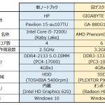 comparison_btwn_PCs
