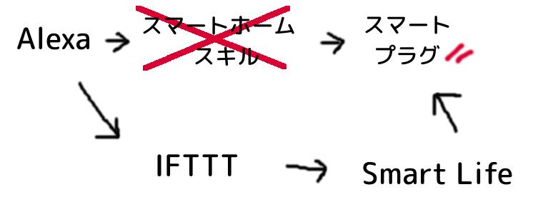 onsei-smart-plug