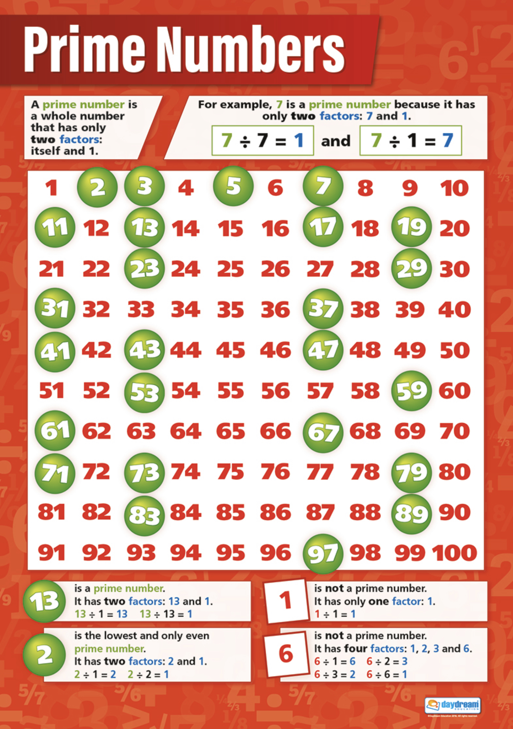 Maths Prime Numbers Info