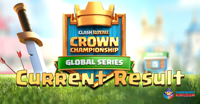 Crown Championship – Current Results