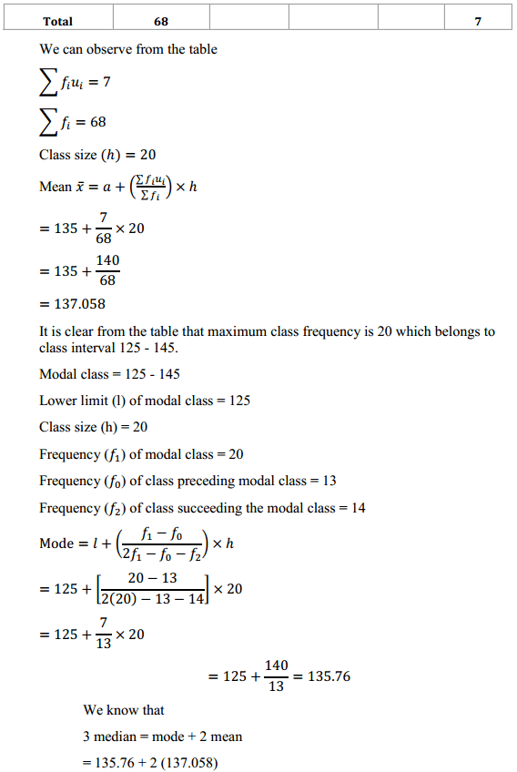 NCERT Solutions for Class 10 Maths Chapter 14 Statistics Ex 14.3 2