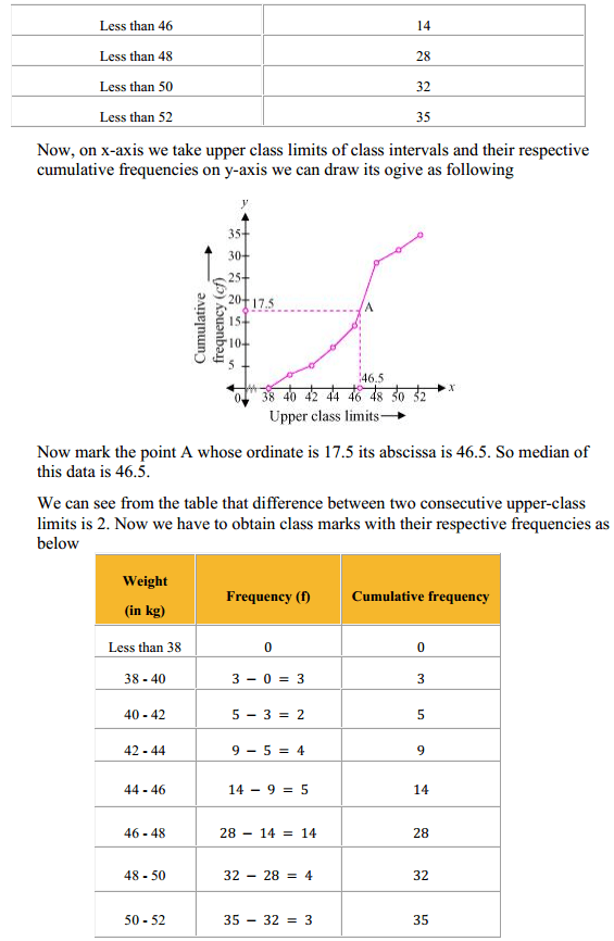 NCERT Solutions for Class 10 Maths Chapter 14 Statistics Ex 14.4 3