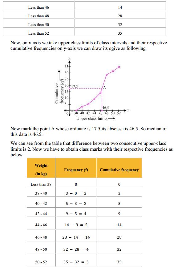 NCERT Solutions for Class 10 Maths Chapter 14 Statistics Ex 14.4 3