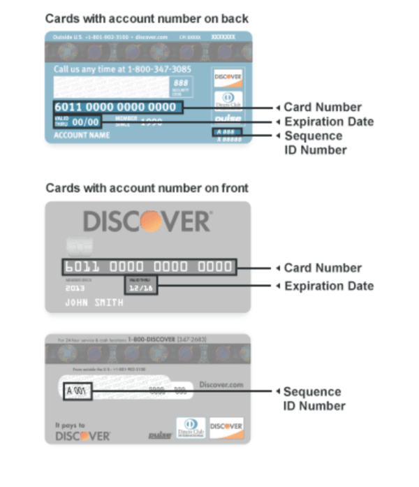 New Card Discover.com/Activate Review and Tips  ClassActionWallet