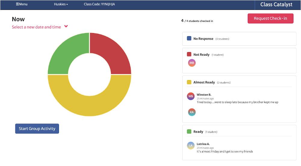 Class View Data