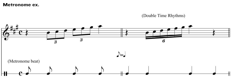 Classical Guitar Method Aguado metronome