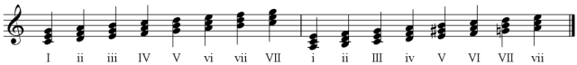 Coventry Carol - Harmonisation Step 2