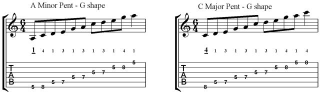 g-shape-pentatonic