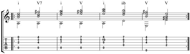 Carcassi Etude 2 chord analysis
