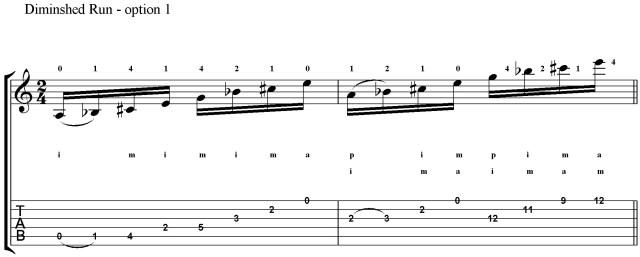 Roland Dyens Tango en Skai classical guitar lesson